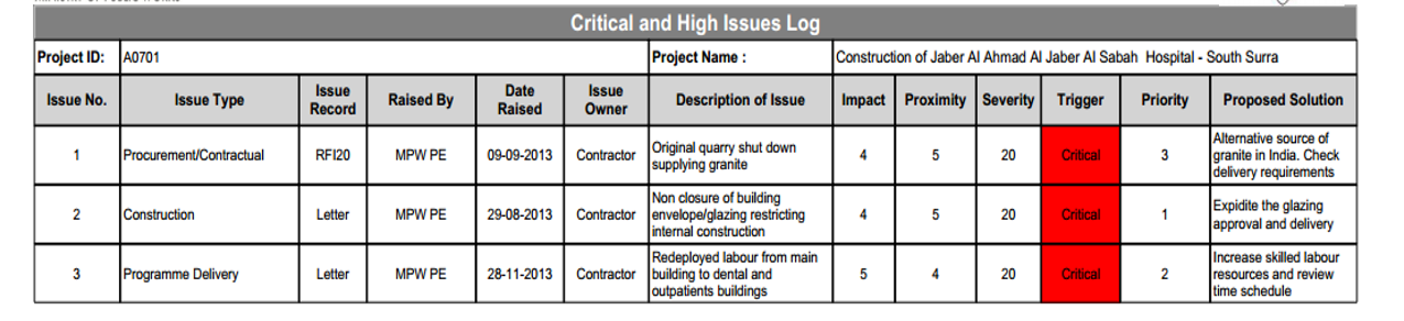 project management issues log template - what does it worth to you to be able to do faster and