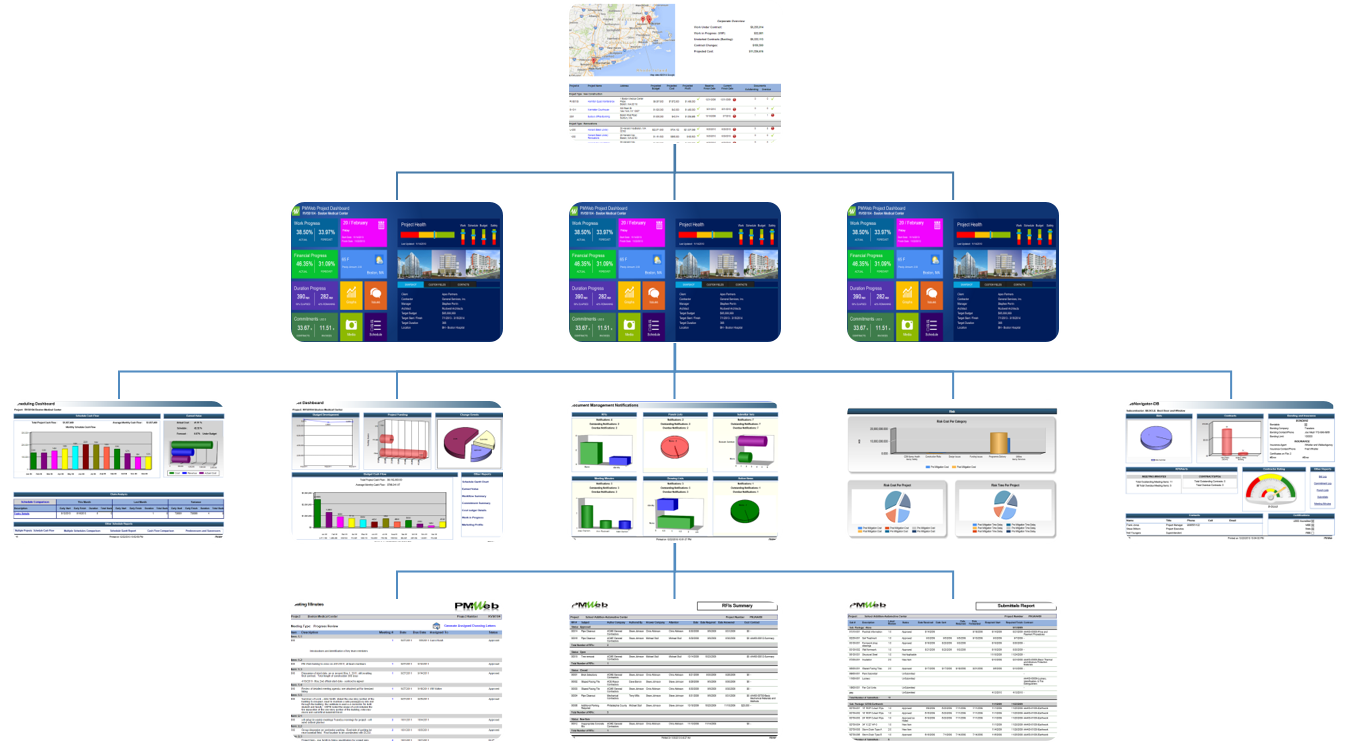 ArticleDashboards
